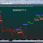Best Buy Sell Amibroker Signals