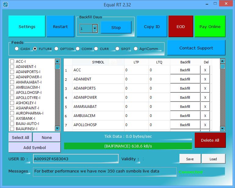 1 min data feed for amibroker in india